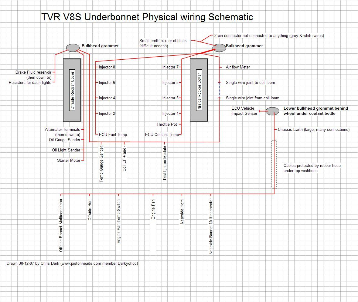 tvr wiring diagram wiring diagram and schematics. Black Bedroom Furniture Sets. Home Design Ideas